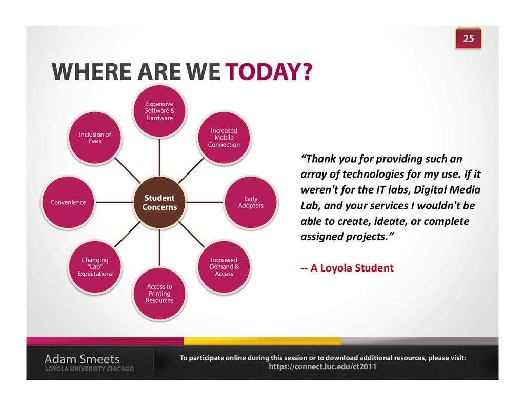Student Concerns Expensive Software & Hardware ...