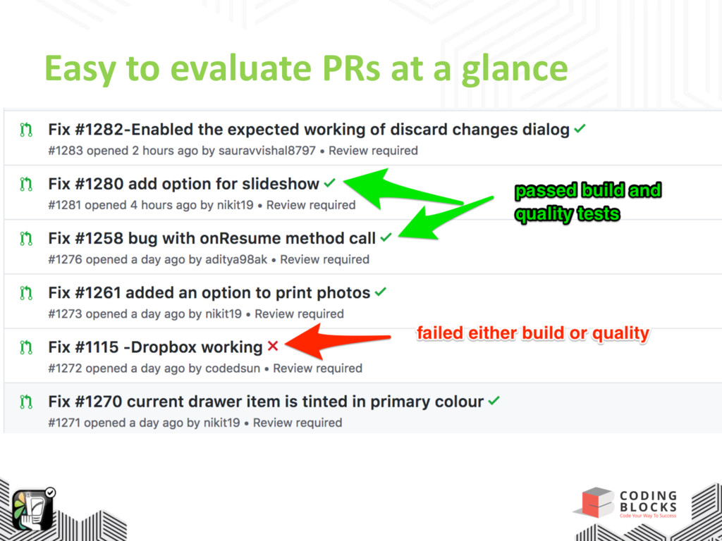Easy to evaluate PRs at a glance