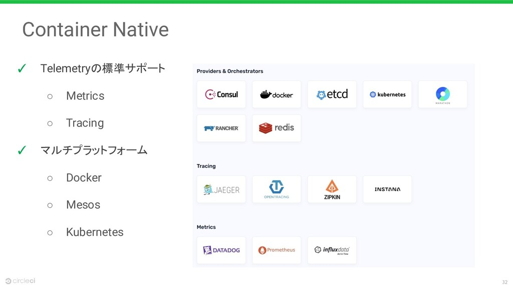 32 Container Native ✓ Telemetryの標準サポート ○ Metric...