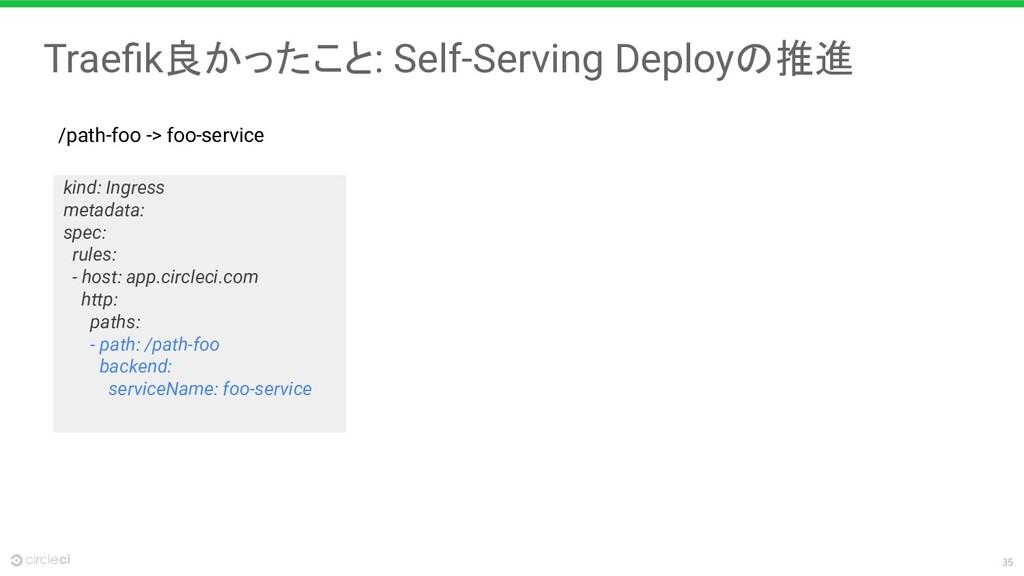 35 Traefik良かったこと: Self-Serving Deployの推進 kind: I...