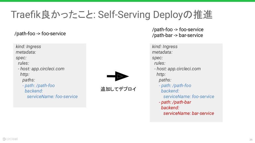 36 Traefik良かったこと: Self-Serving Deployの推進 kind: I...