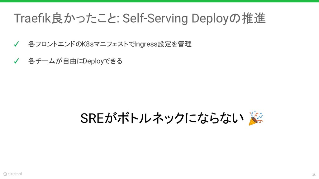 38 Traefik良かったこと: Self-Serving Deployの推進 ✓ 各フロント...