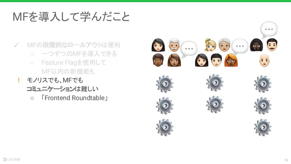 55 MFを導入して学んだこと ✓ MFの段階的なロールアウトは便利 ○ 一つずつのMFを導入...