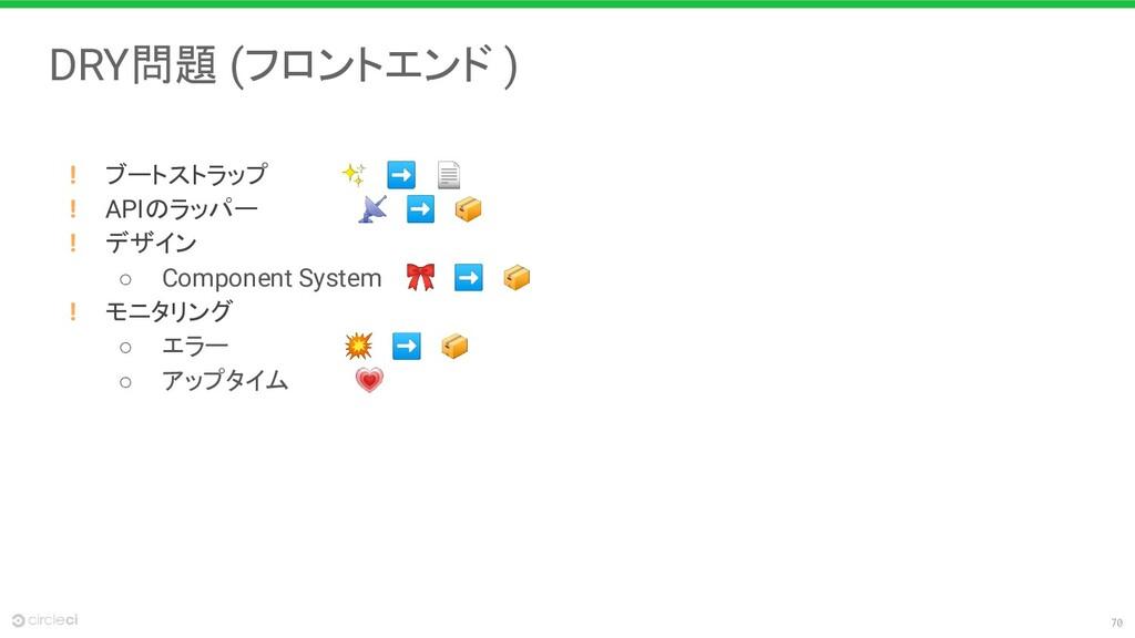 70 DRY問題 (フロントエンド ) ! ブートストラップ     ✨ ➡  ! APIのラ...