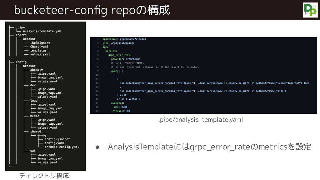 bucketeer-config repoの構成 ディレクトリ構成 .pipe/analysis...