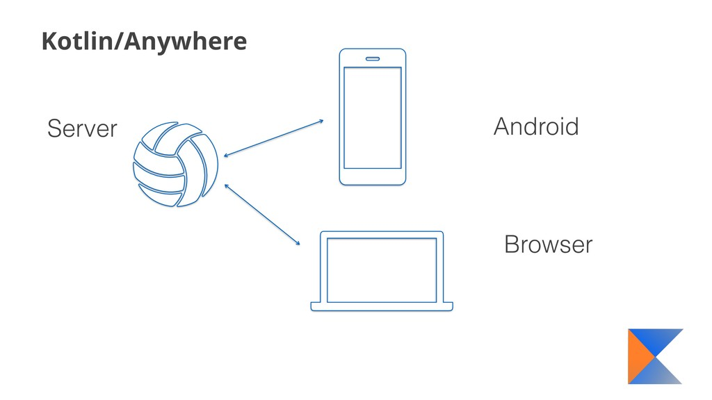Kotlin/Anywhere Android Browser Server