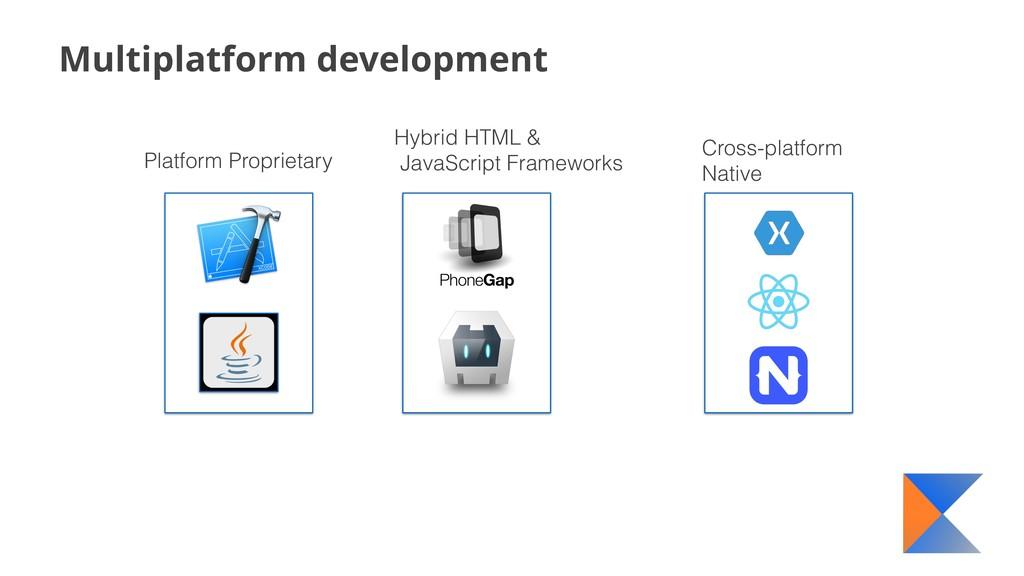 Multiplatform development Platform Proprietary ...