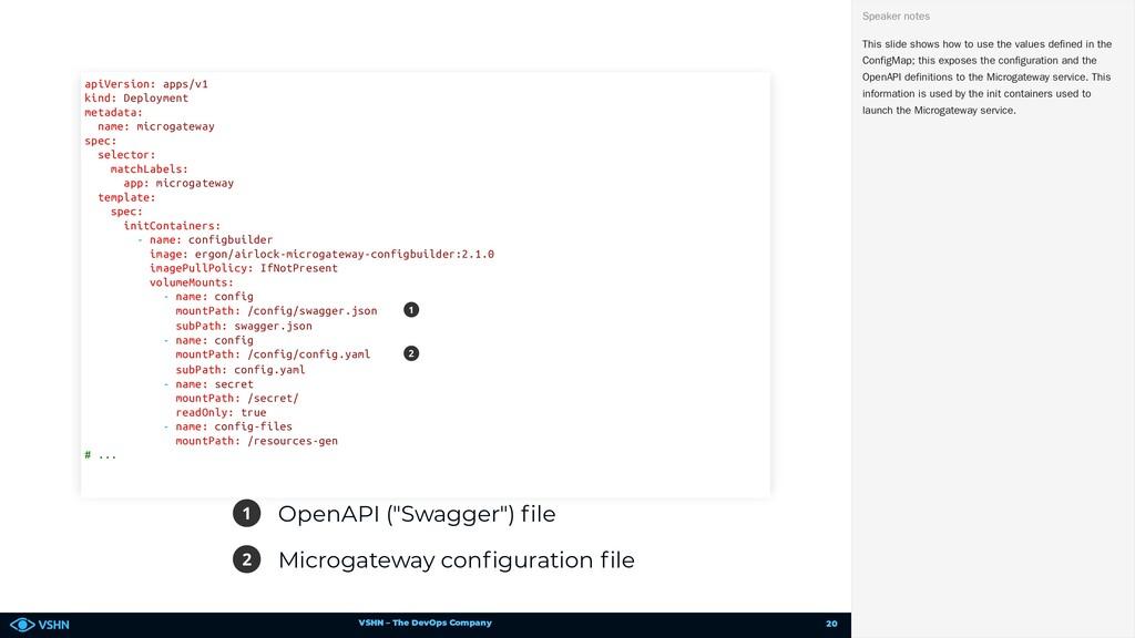 """VSHN – The DevOps Company 1 OpenAPI (""""Swagger"""")..."""