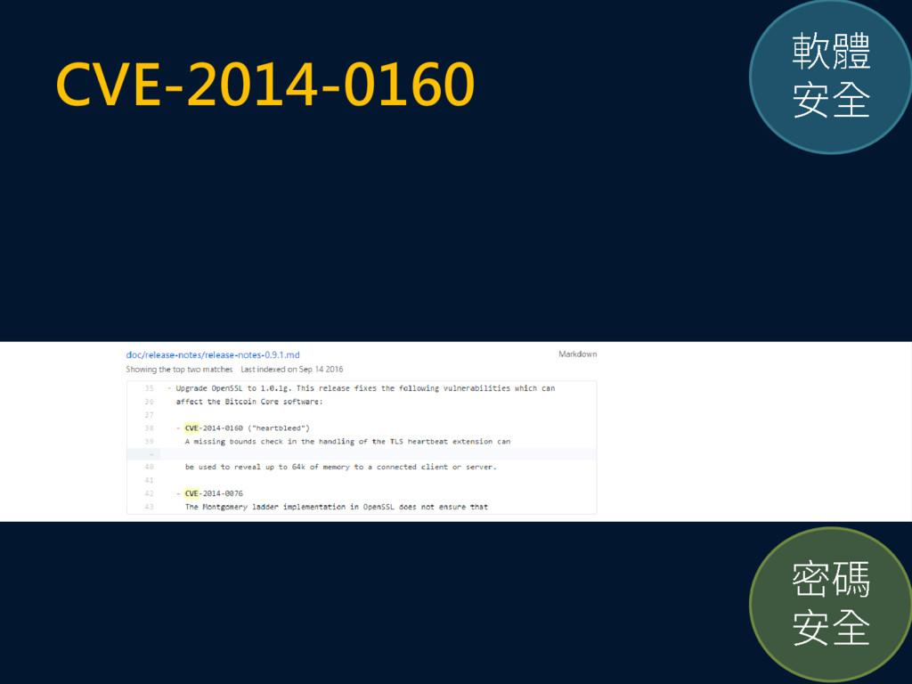CVE-2014-0160
