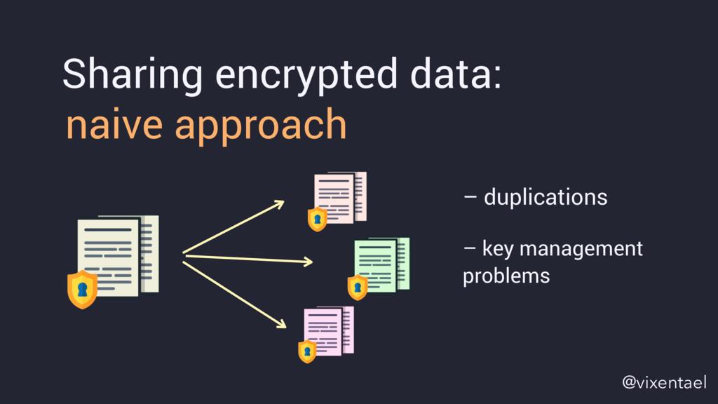 Sharing encrypted data: naive approach – duplic...