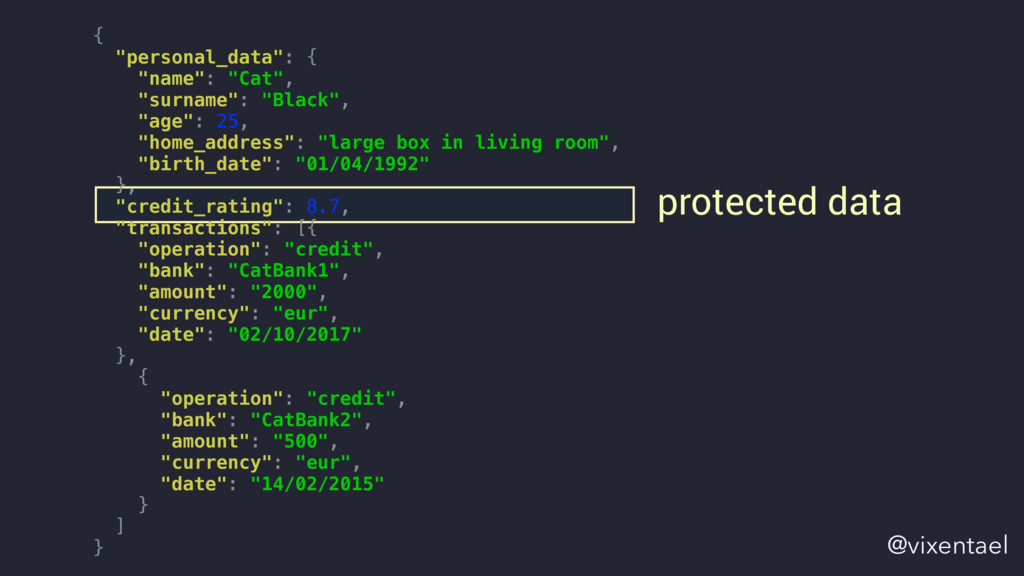 "protected data { ""personal_data"": { ""name"": ""Ca..."