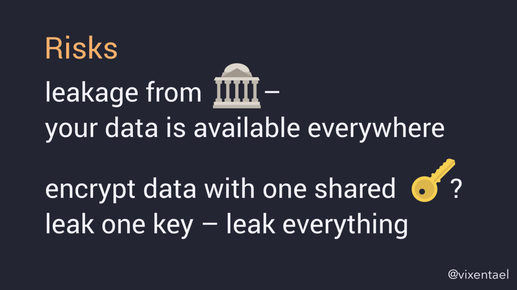 leakage from – your data is available everywher...