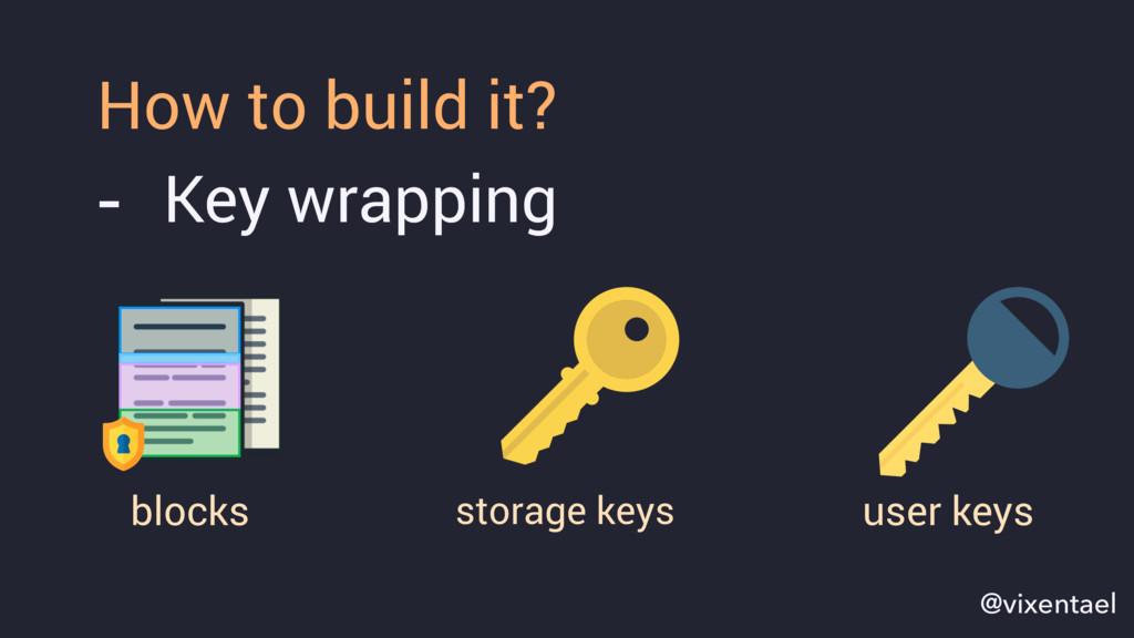 - Key wrapping storage keys user keys How to bu...