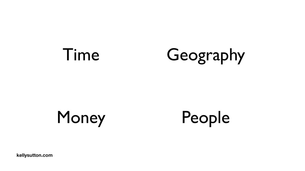 Time Geography Money People kellysutton.com