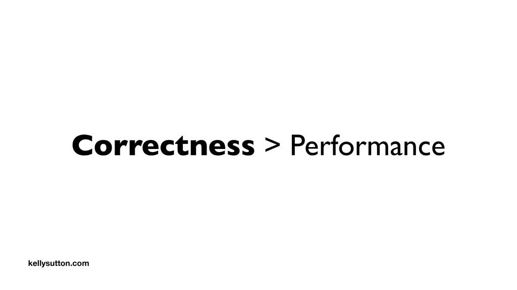 Correctness > Performance kellysutton.com