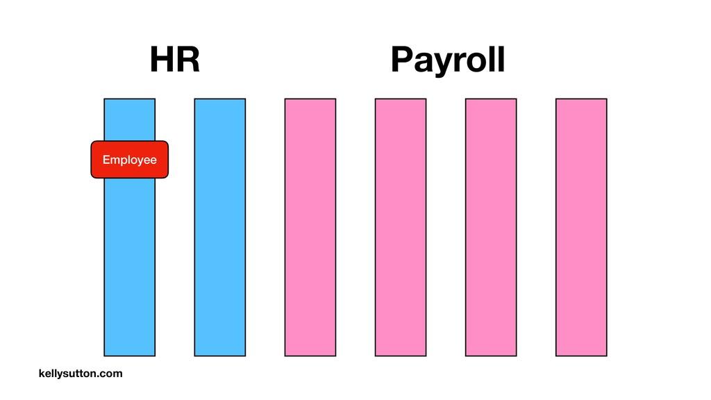 Employee HR Payroll kellysutton.com