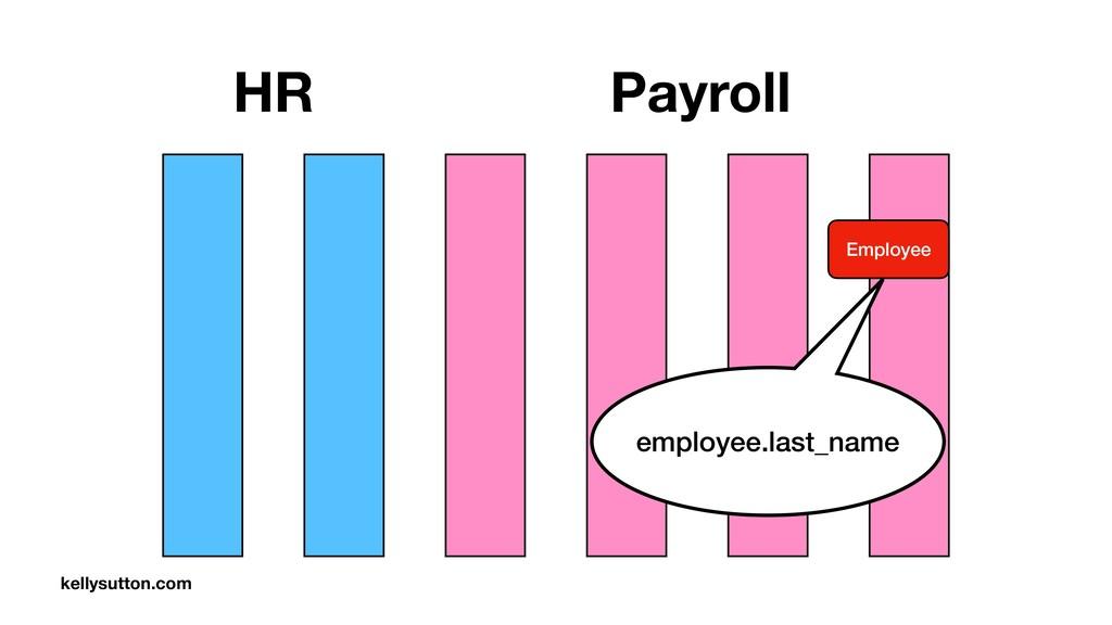 Employee HR Payroll employee.last_name kellysut...