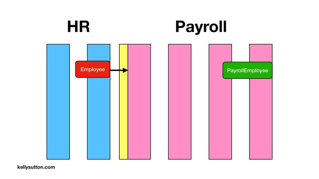 HR Payroll Employee PayrollEmployee kellysutton...
