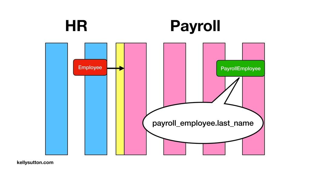 HR Payroll Employee PayrollEmployee payroll_emp...
