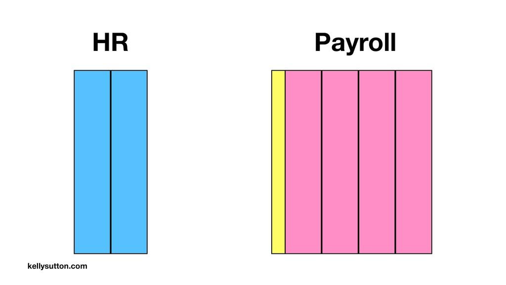 HR Payroll kellysutton.com