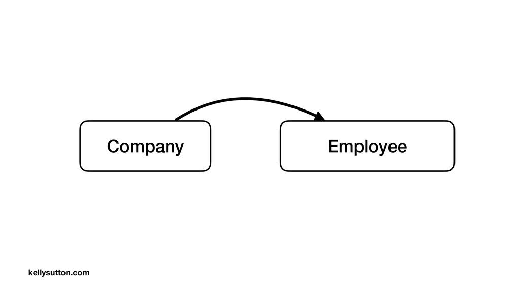 Company Employee kellysutton.com