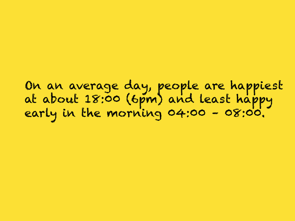 On an average day, people are happiest at about...