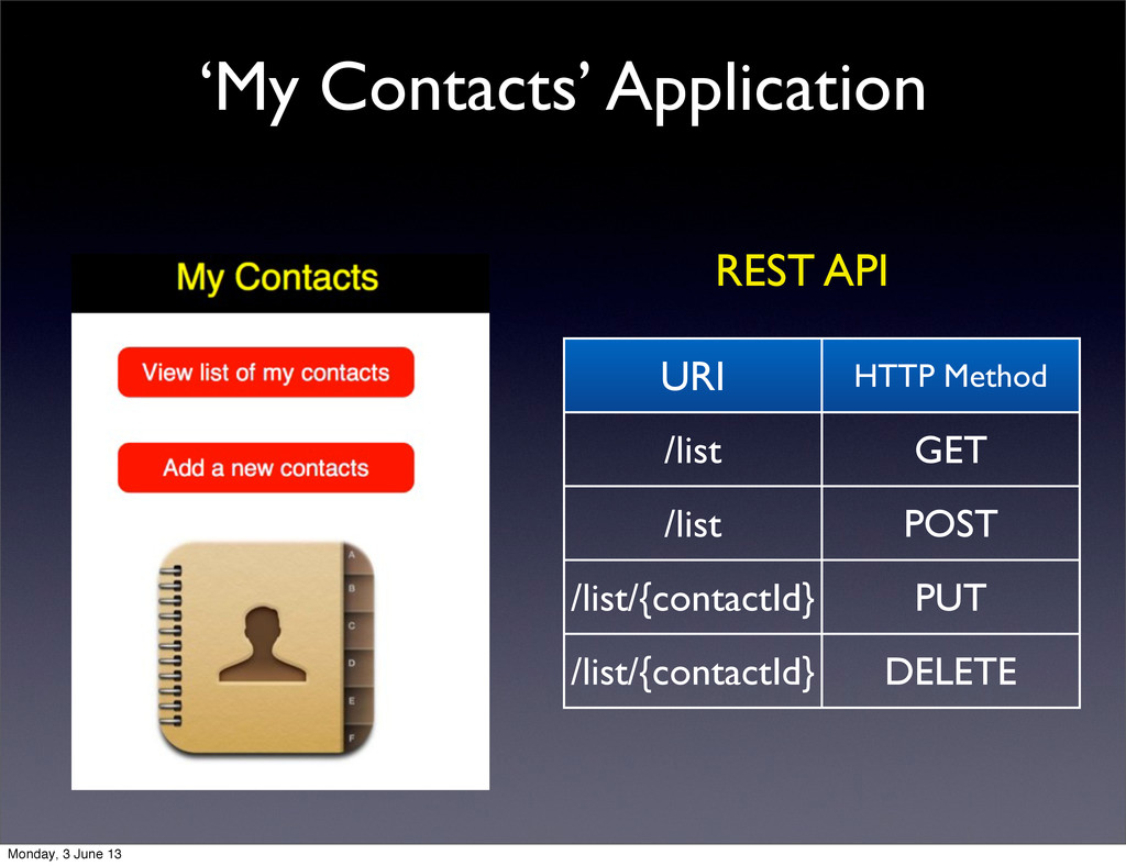 'My Contacts' Application REST API URI HTTP Met...