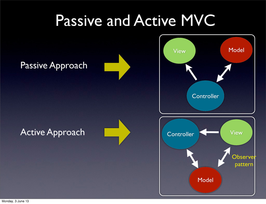 Passive Approach Active Approach Passive and Ac...
