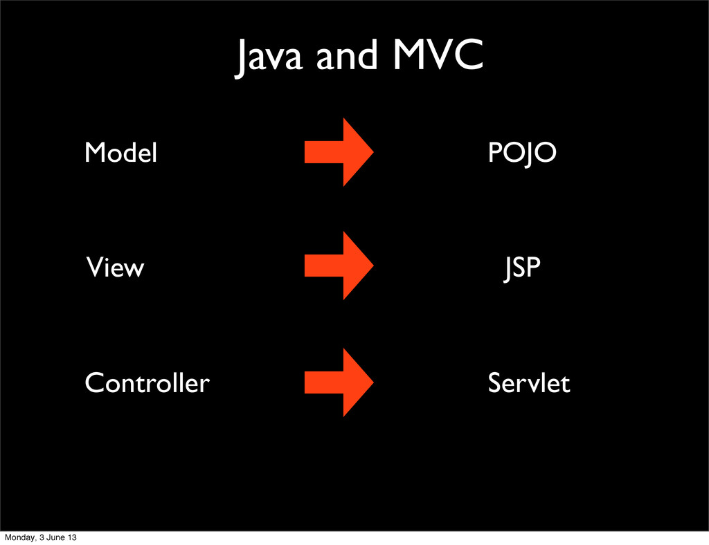 Java and MVC POJO JSP Servlet Model View Contro...