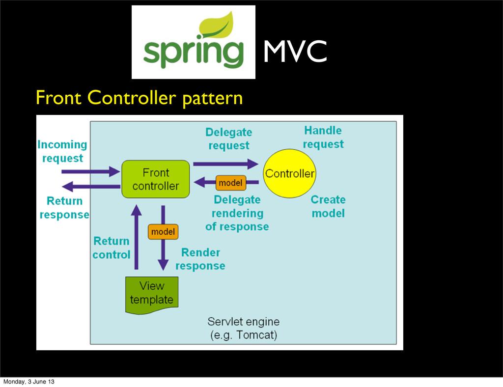Spring MVC Front Controller pattern Monday, 3 J...