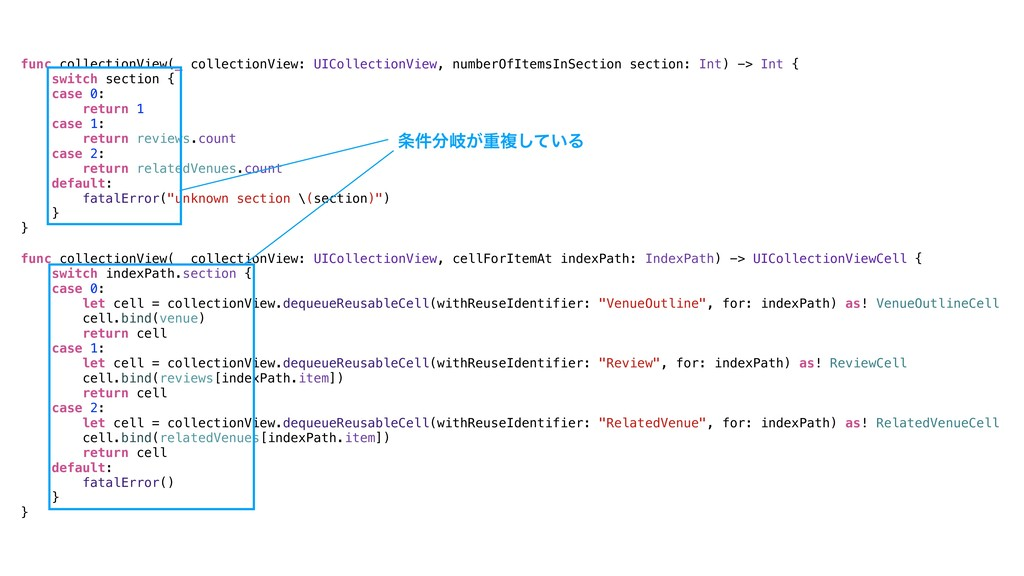 func collectionView(_ collectionView: UICollect...
