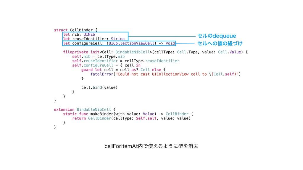 struct CellBinder { let nib: UINib let reuseIde...
