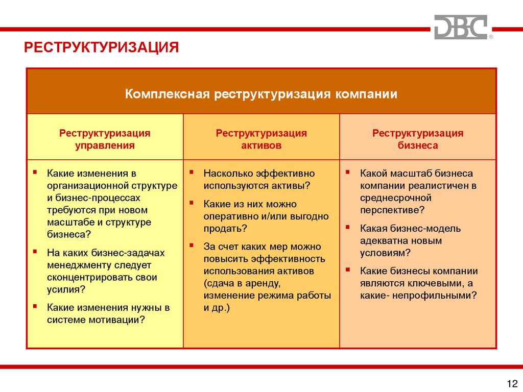 12 РЕСТРУКТУРИЗАЦИЯ Комплексная реструктуризаци...