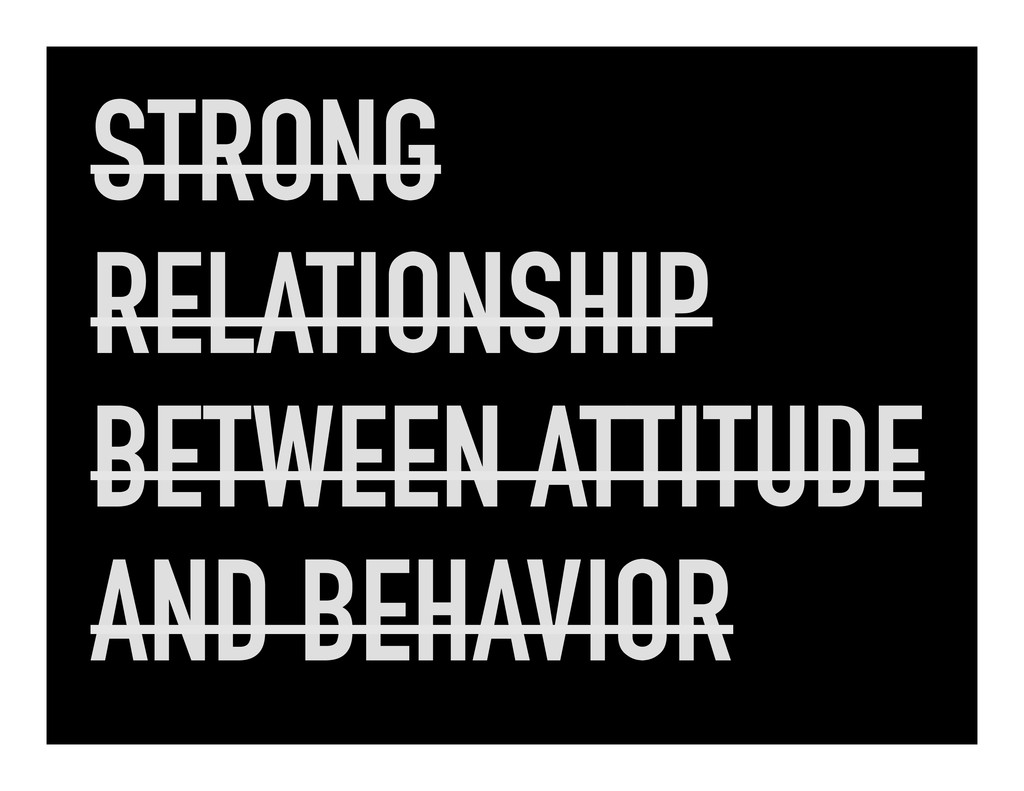 STRONG RELATIONSHIP BETWEEN ATTITUDE AND BEHAVI...