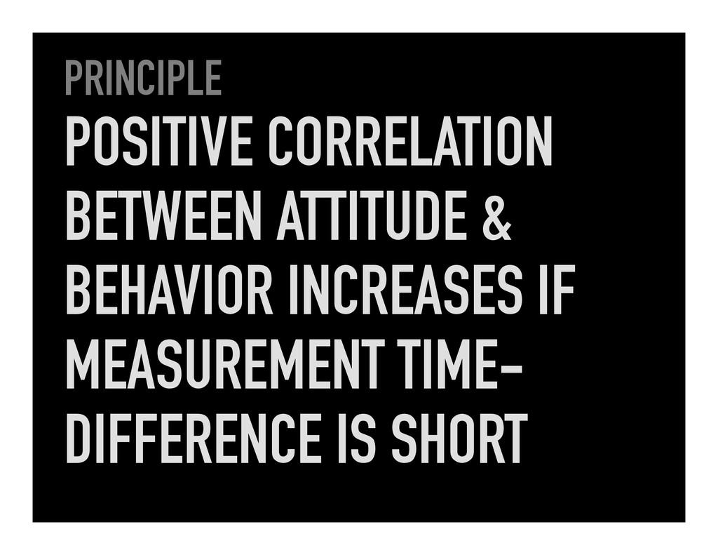 PRINCIPLE POSITIVE CORRELATION BETWEEN ATTITUDE...