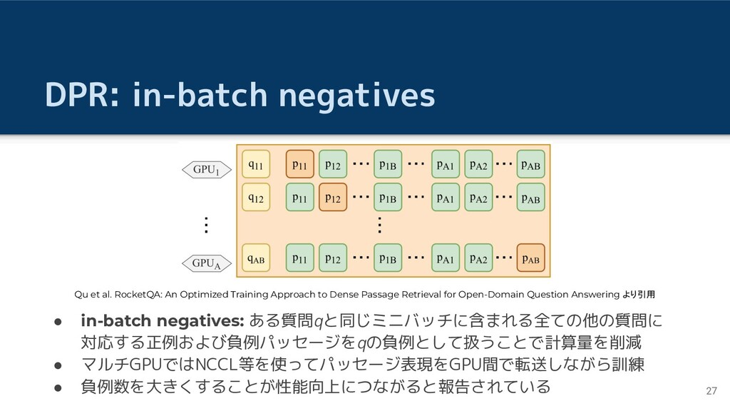 DPR: in-batch negatives ● in-batch negatives: あ...