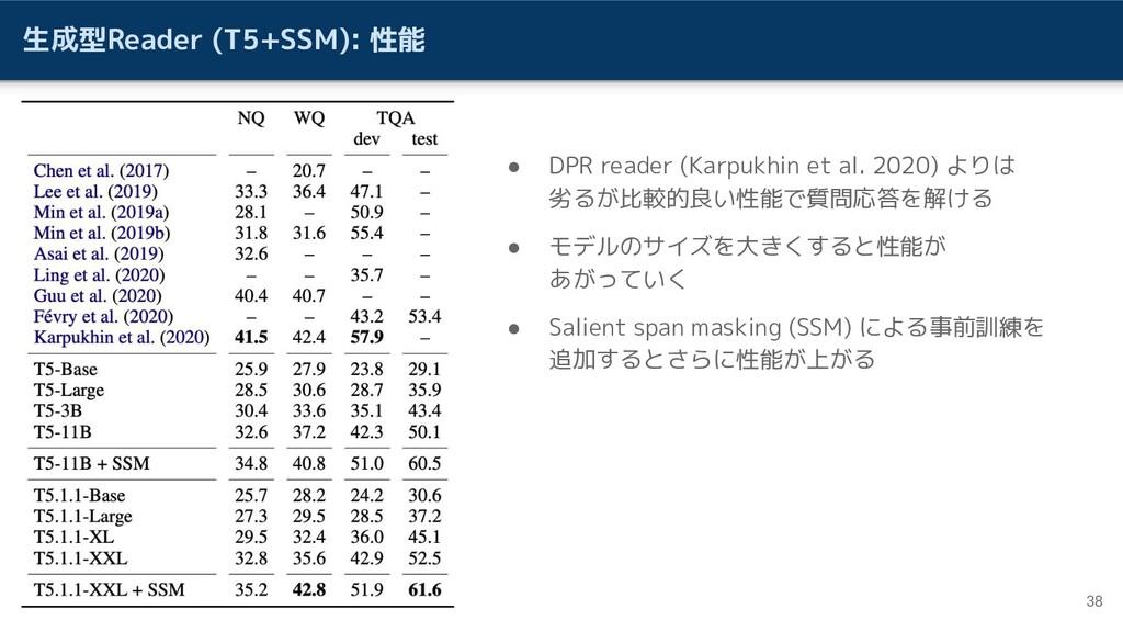 生成型Reader (T5+SSM): 性能 38 ● DPR reader (Karpukh...
