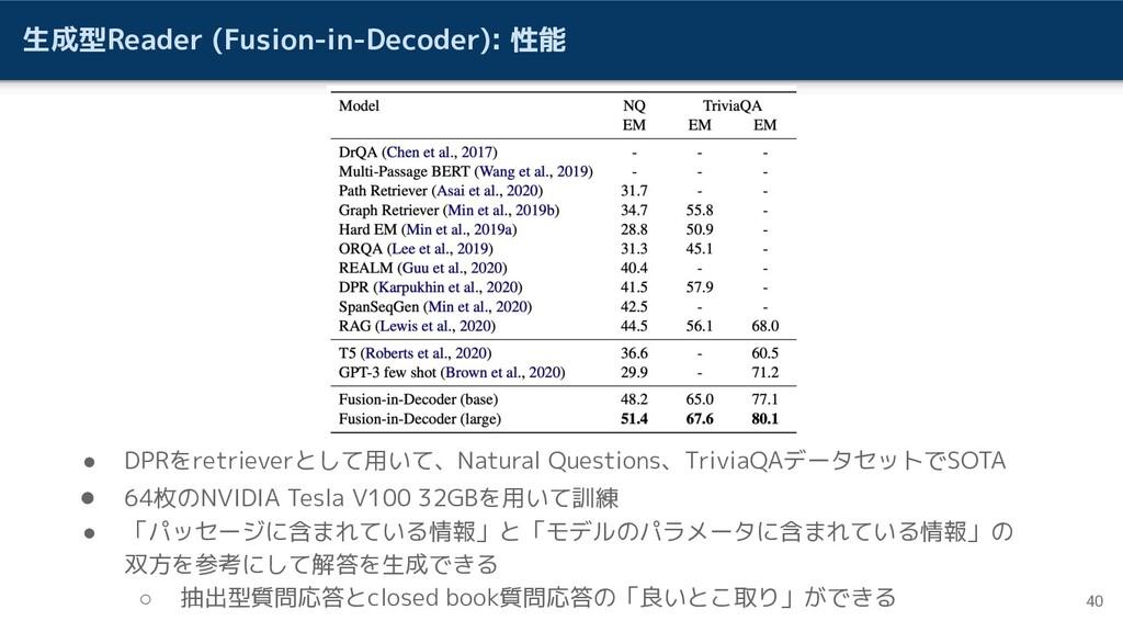 生成型Reader (Fusion-in-Decoder): 性能 40 ● DPRをretr...