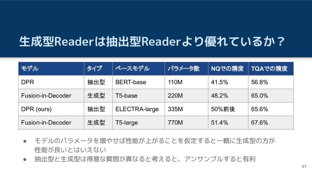 生成型Readerは抽出型Readerより優れているか? 41 ● モデルのパラメータを増やせ...