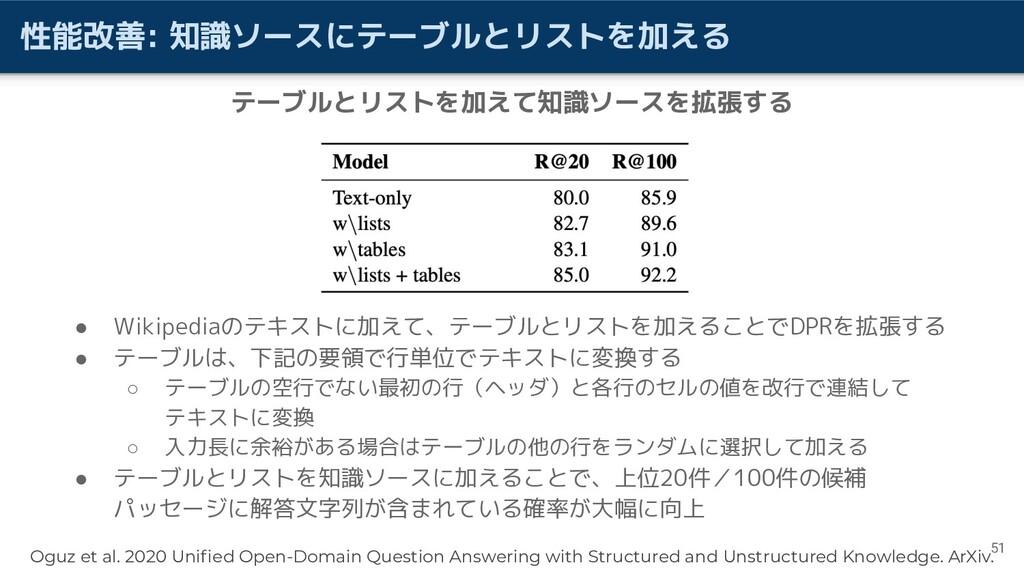 性能改善: 知識ソースにテーブルとリストを加える ● Wikipediaのテキストに加えて、テ...