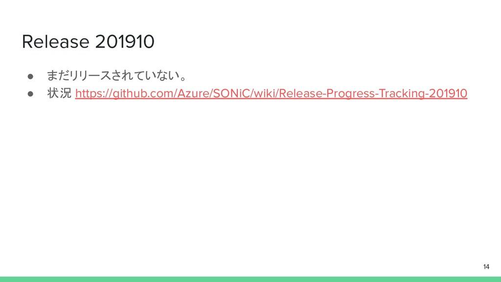 Release 201910 ● まだリリースされていない。 ● 状況 https://git...