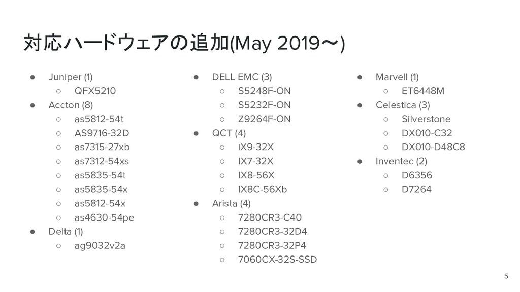 対応ハードウェアの追加(May 2019~) ● Juniper (1) ○ QFX5210 ...