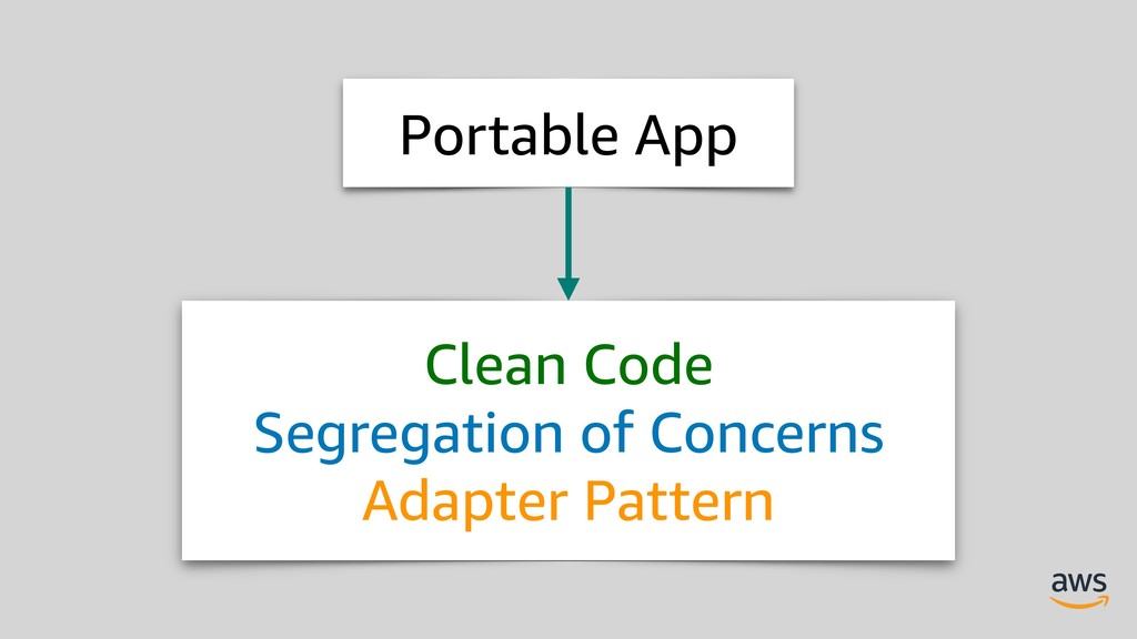 Portable App Clean Code Segregation of Concerns...