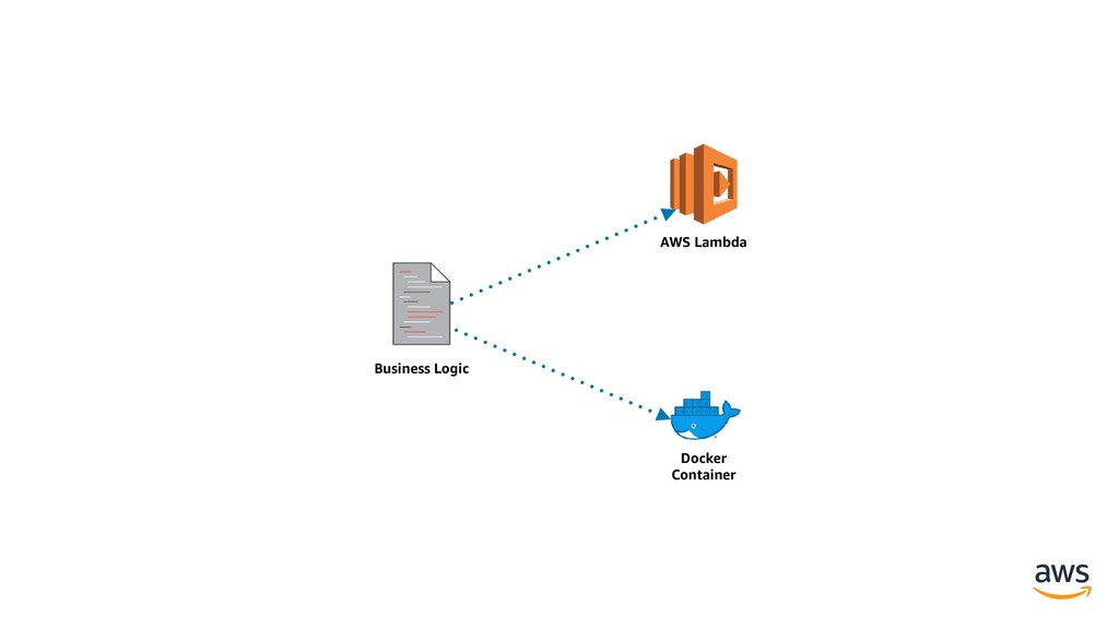 Business Logic Docker Container AWS Lambda