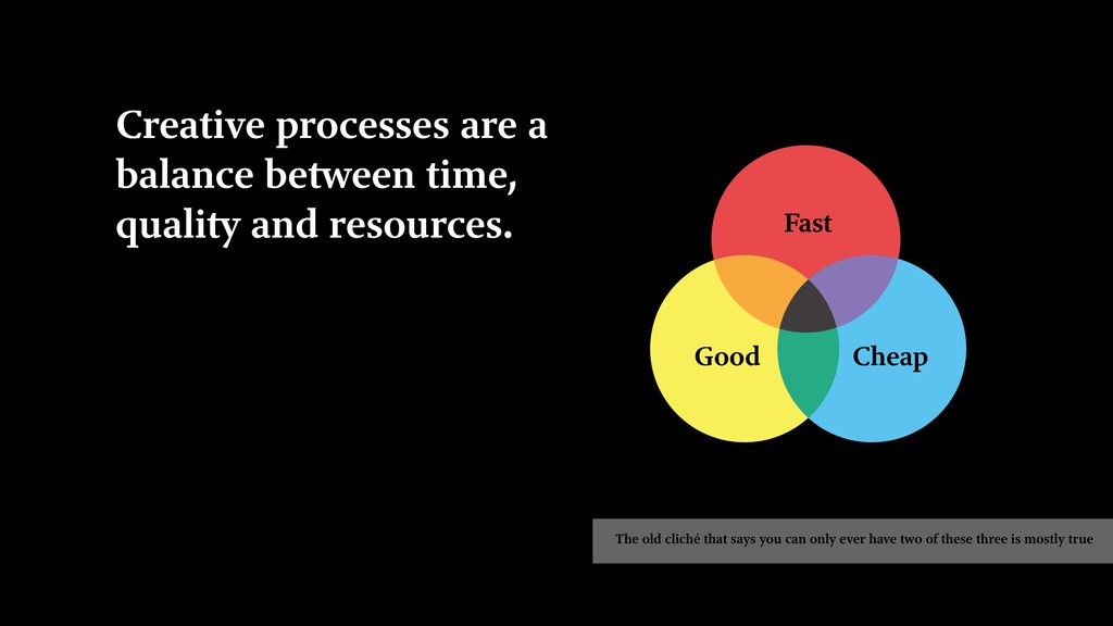 Creative processes are a balance between time, ...