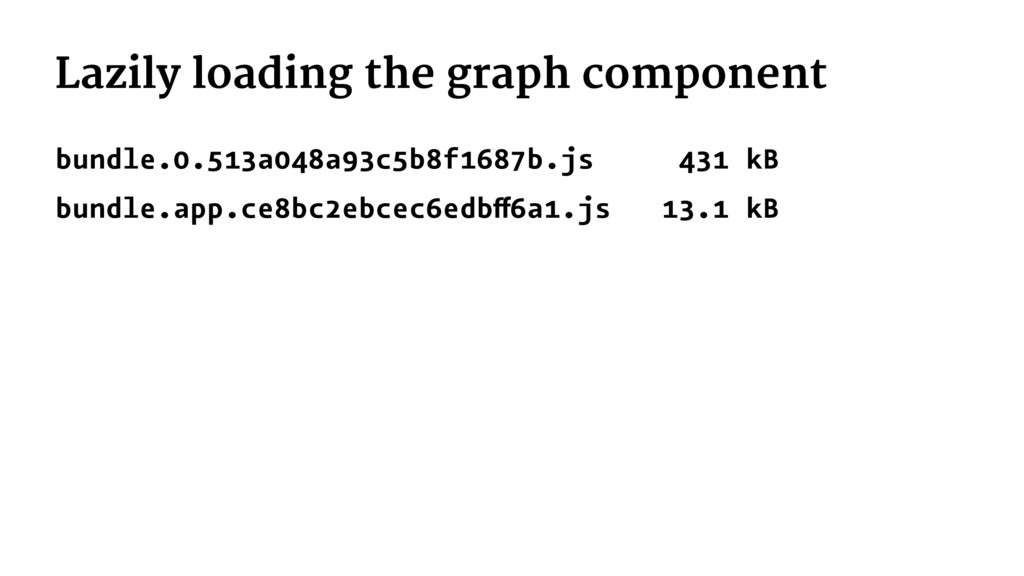 Lazily loading the graph component bundle.0.513...