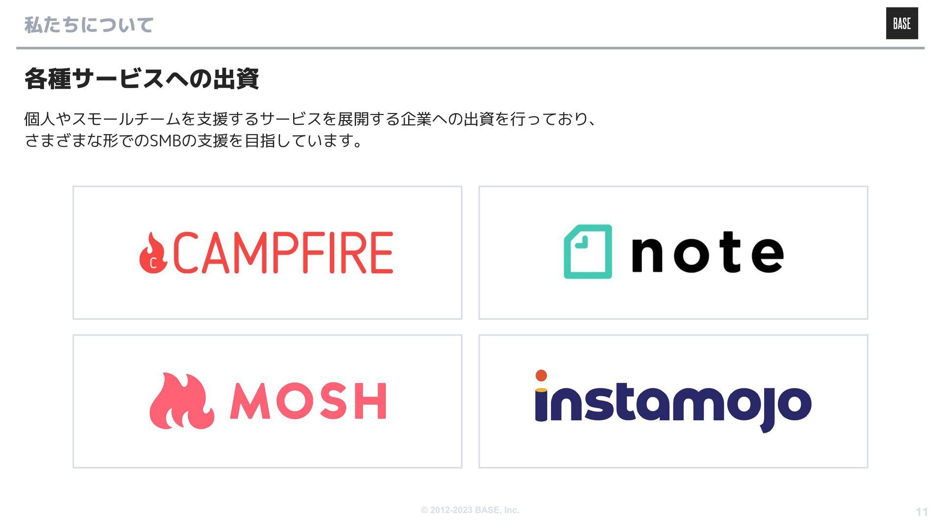 © 2012-2020 BASE, Inc. 私たちについて プロダクト成長の3つの方針 成長...