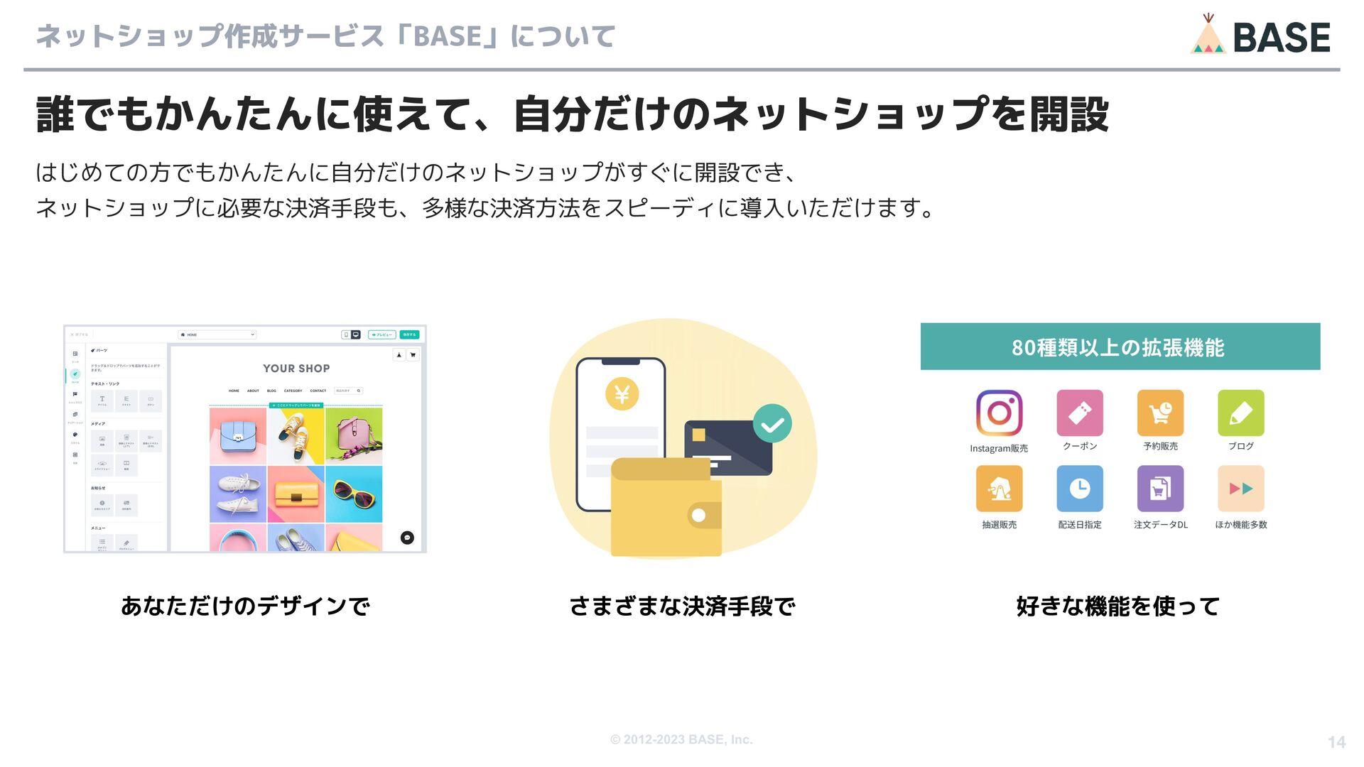 © 2012-2020 BASE, Inc. Eコマース プラットフォーム 「BASE」について