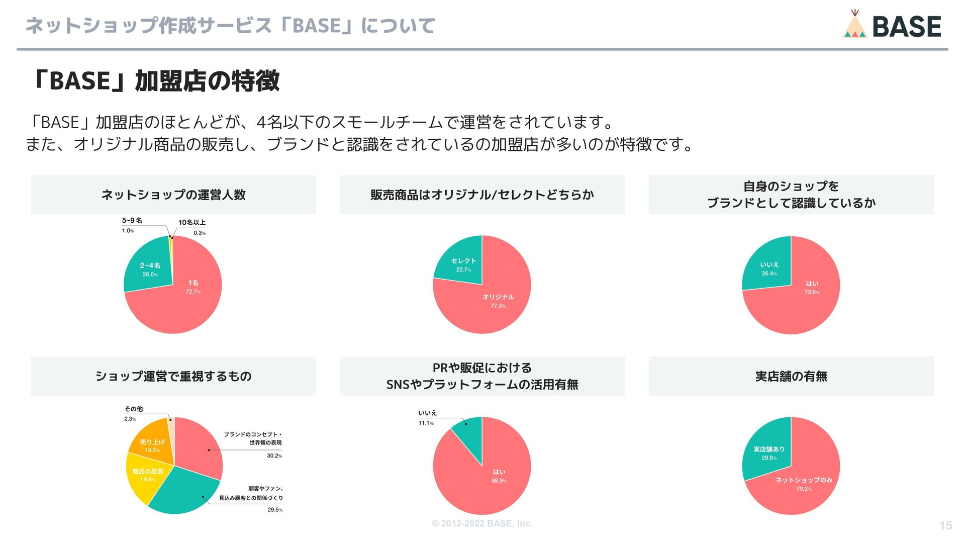 © 2012-2020 BASE, Inc. Eコマースプラットフォーム「BASE」について ...