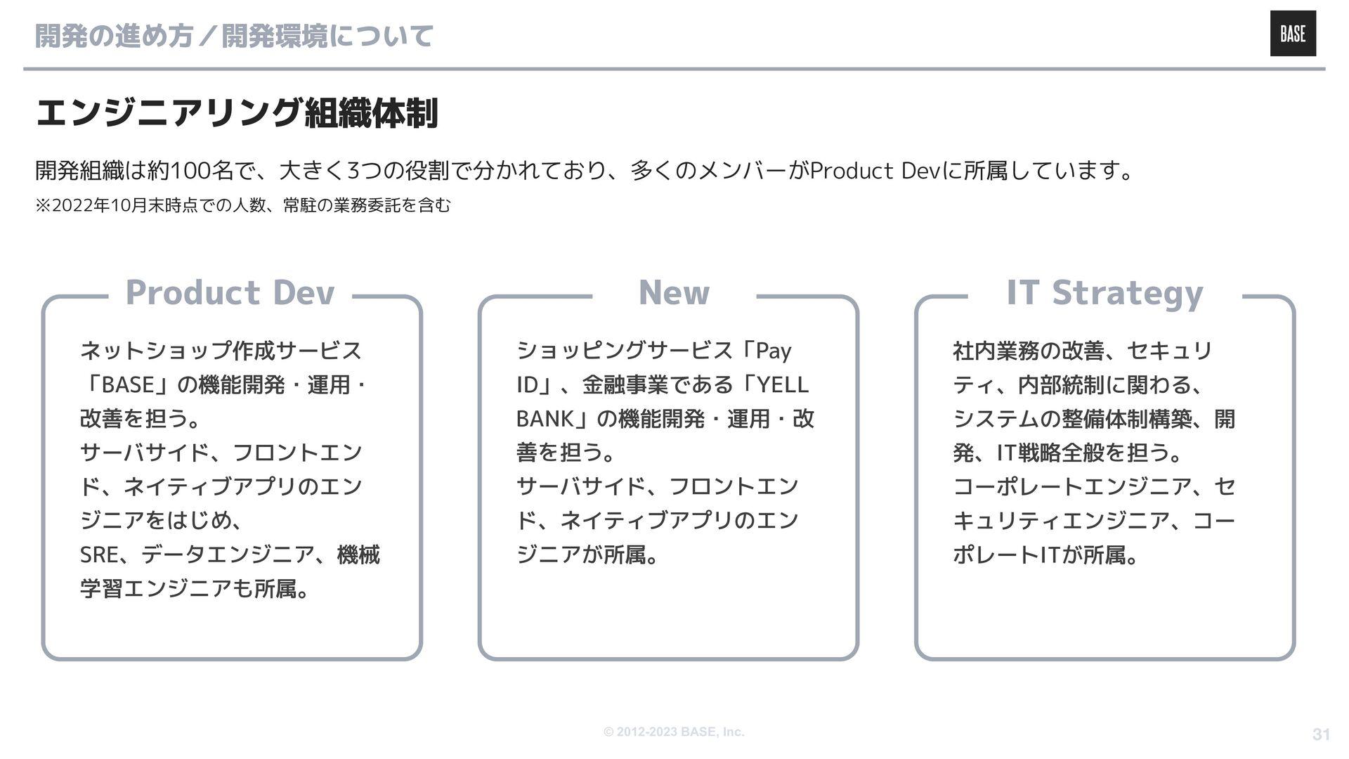 © 2012-2020 BASE, Inc. 言語/フレームワーク コラボレーション ※一部機...
